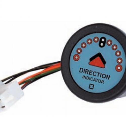 ZDI - Indicador de direção